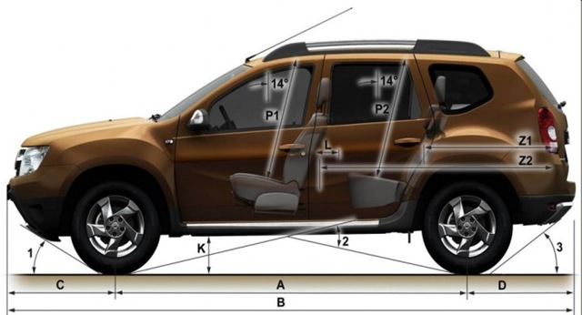 dacia duster dimensions. Black Bedroom Furniture Sets. Home Design Ideas