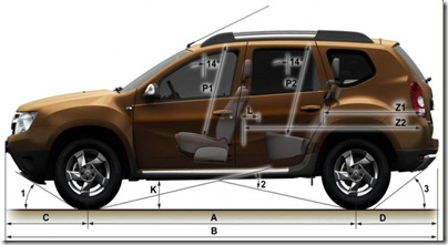 Dacia Duster dimensions1